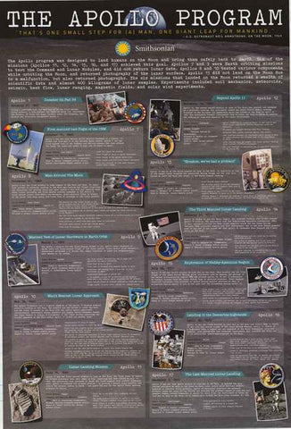NASA Apollo Missions Poster