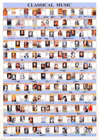 Classical Music Composers Poster