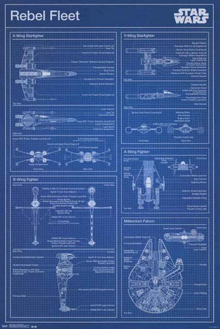 Star Wars Rebel Fleet Blueprint Poster