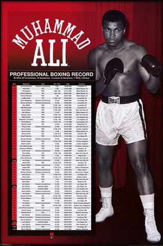 Muhammad Ali Professional Boxing Record 24x36 Poster