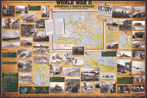 World War II Infographic Poster