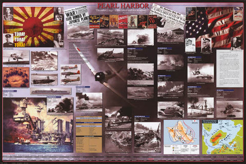World War II Pearl Harbor Attack Poster