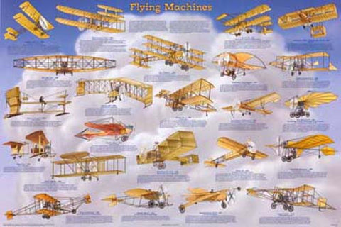 Early Flying Machines Aviation Poster
