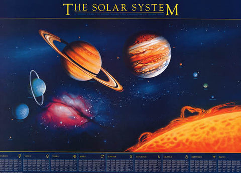 Solar System Planets Infographic Poster