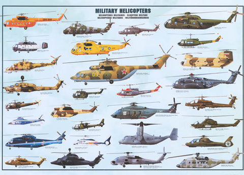 Military Helicopters Aircraft Poster