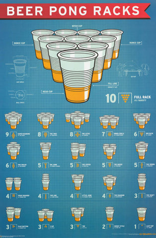Beer Pong Drinking Games Poster