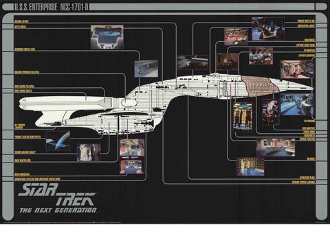 Star Trek USS Enterprise Poster