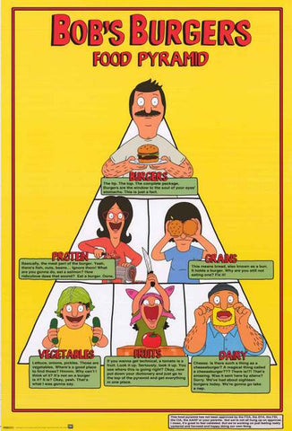 Bob's Burgers Cartoon Poster