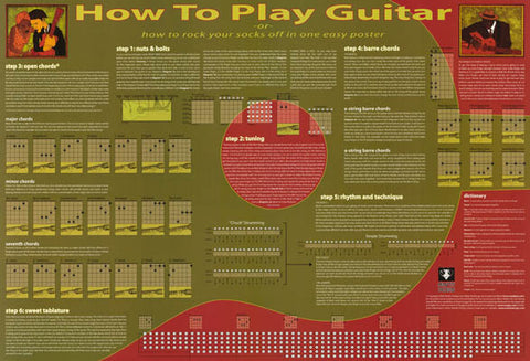 HOW TO PLAY GUITAR 2 GREEN CHORDS 24x36 POSTER