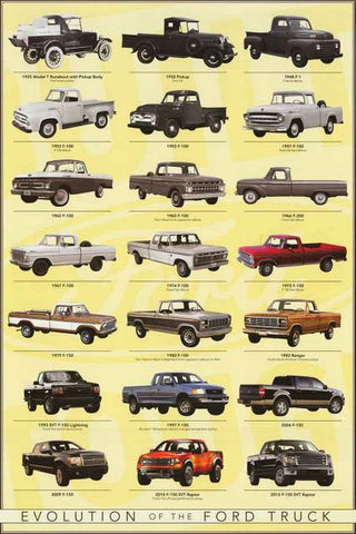 Ford F-Series Truck Evolution Poster