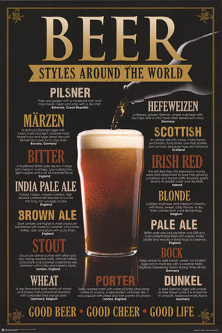 No Reviews  C B Sold Out Beer Styles From Around The World College X Poster