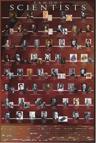 Famous Scientists Timeline Poster