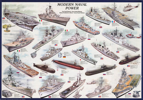 Modern Navy Ships Submarines Poster