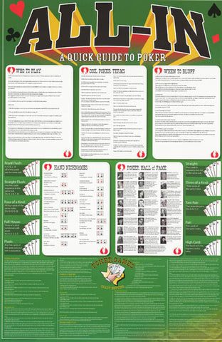 How-to Play Poker Poster