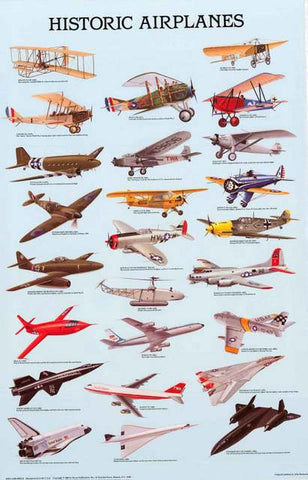 Airplanes from History Poster