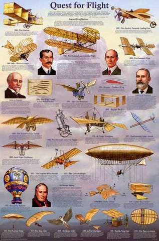 Quest for Flight Aviation Poster