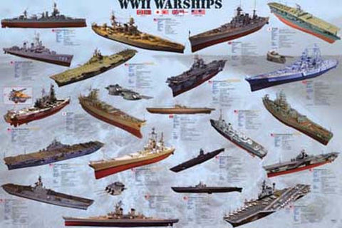 WWII Warships Infographic Poster