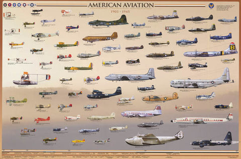 American Aviation 1903-1945 Airplanes Poster