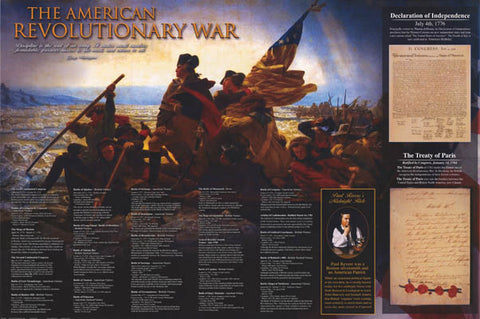 American Revolutionary War Infographic Poster