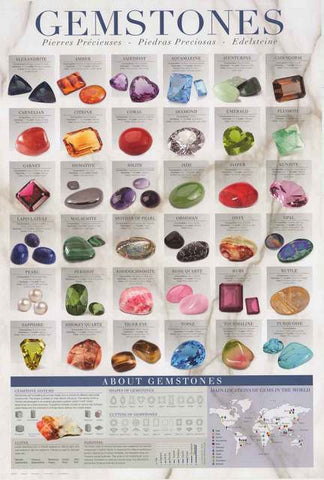 Gemstones Jewelry Poster