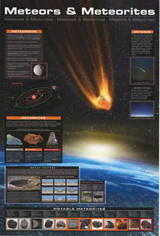 Meteors and Meteorites Educational Poster