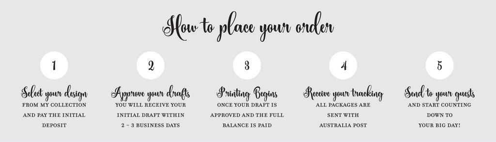 Steps to order wedding invitations with Dolkens Invitations