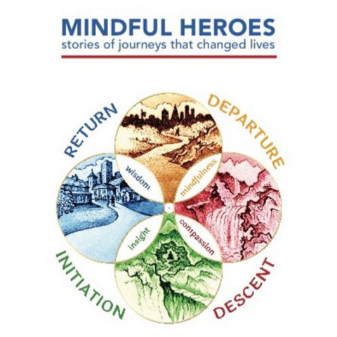 Book Launch: Mindful Heroes