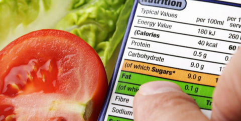 Produce Nutrition Facts