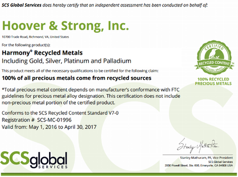 SCS Global Certification