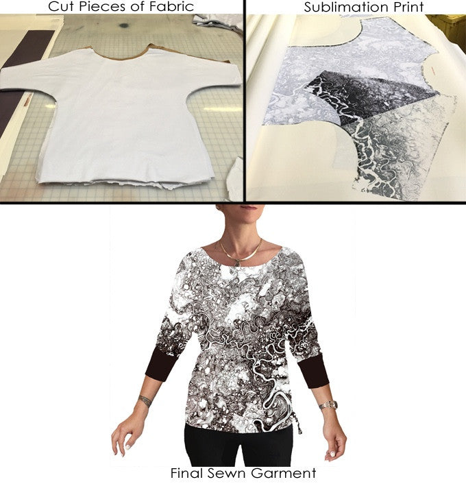 InVisions uses Recyclable Fabrics for all of our Sublimation Printing.