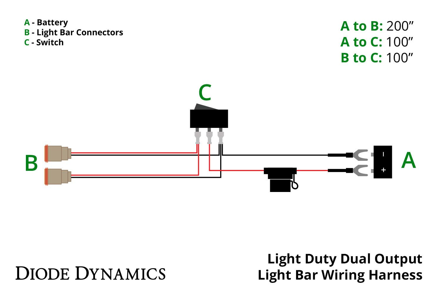 Light Duty Dual Output Offroad Wiring Harness