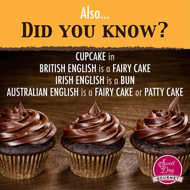 Did you know this about cupcakes?
