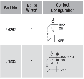 Conductix Maintained On/Off Diagram