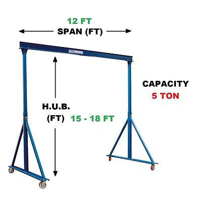 Gorbel Adjustable Gantry Crane