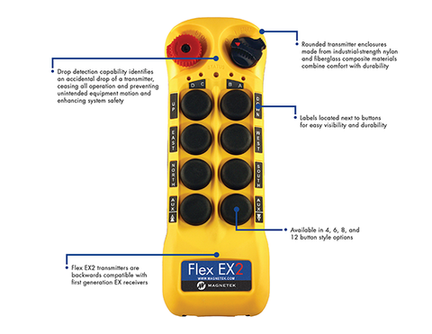 Magnetek Flex EX2 Radio Remote System | FLEX-4EX2-09-2T on