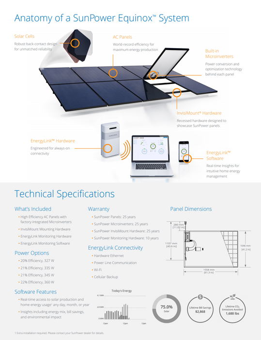 Sunpower E20 Series 327W BOW Residential AC Solar Modules Equinox & Invisimount Monitoring & Racking Data Sheet Page 2 Treepublic Solar