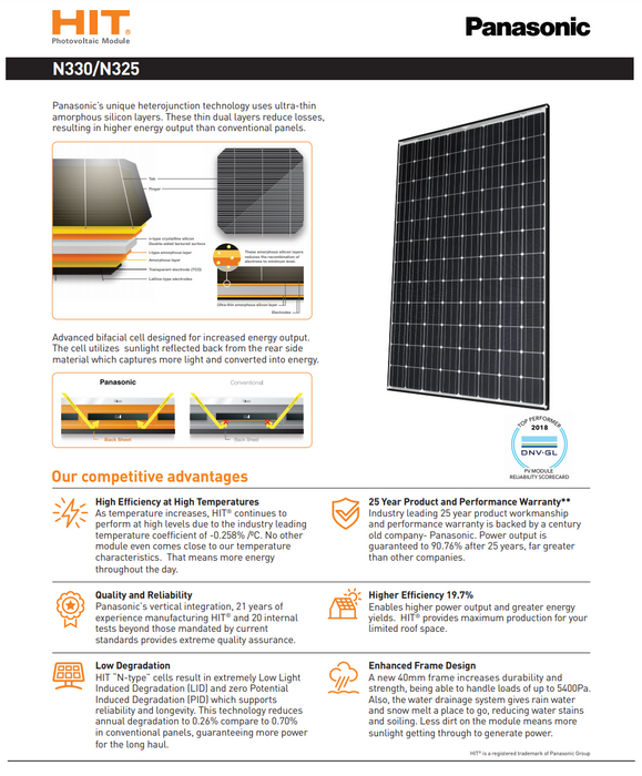 Panasonic HIT+ VBHN330SA17 330W Solar Panel BOW Data Sheet Page 1 Treepublic Solar Installers