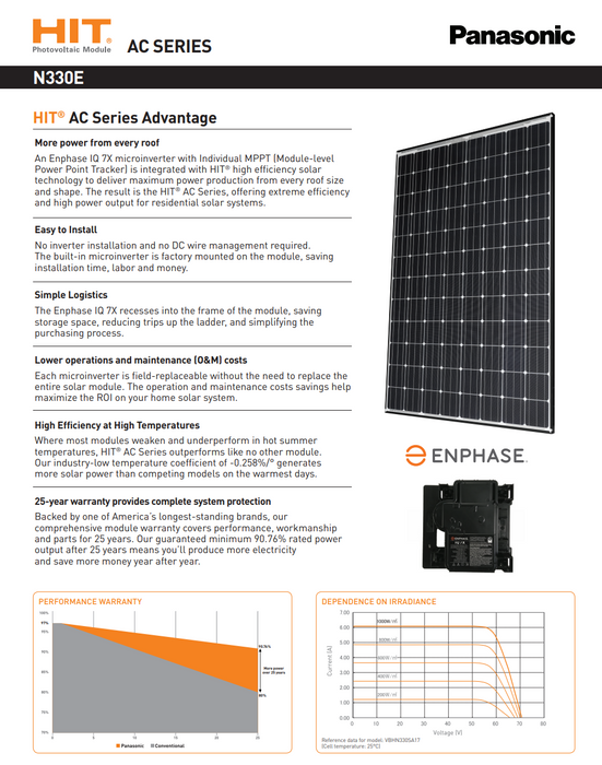Panasonic HIT+ VBHN330SA17E 330W Solar Panel BOW Enphase IQ7X Energized Data Sheet Page 1 Treepublic Solar Installers