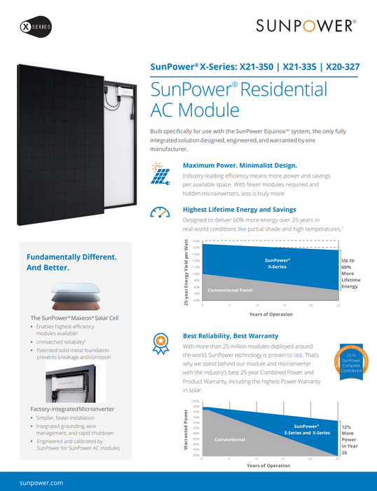 Sunpower X21 Series Data Sheet BOB 350W Page 1 Treepublic Solar