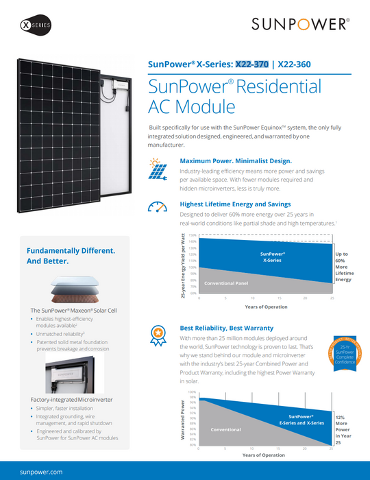 Sunpower X22 Series Data Sheet Page 1 Treepublic Solar