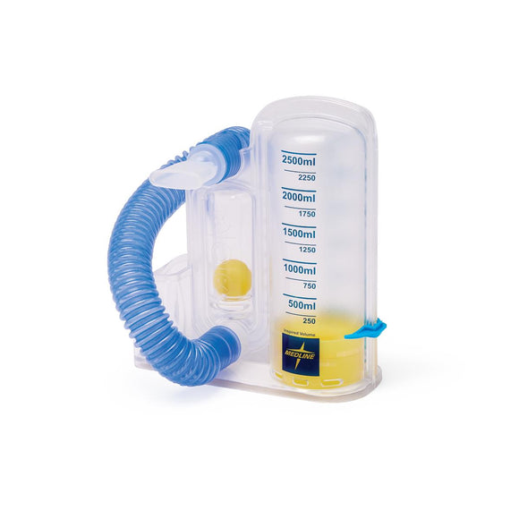 Medline Spirometers
