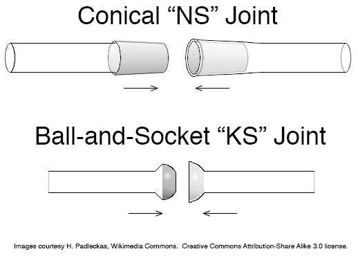 NS and KS ground glass joints