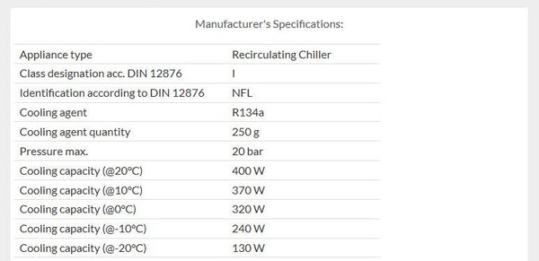 Manufacturer specifications for IKA's R2 Basic chiller.
