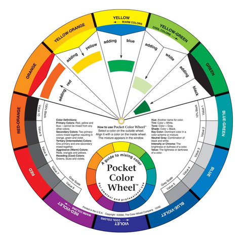 The Color Wheel Company Pocket Color Wheel