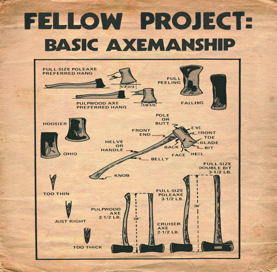 Fellow Project - Basic Axemanship 10""