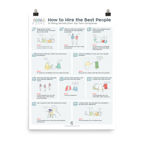 Hiring Secrets of Top Tech Companies Poster