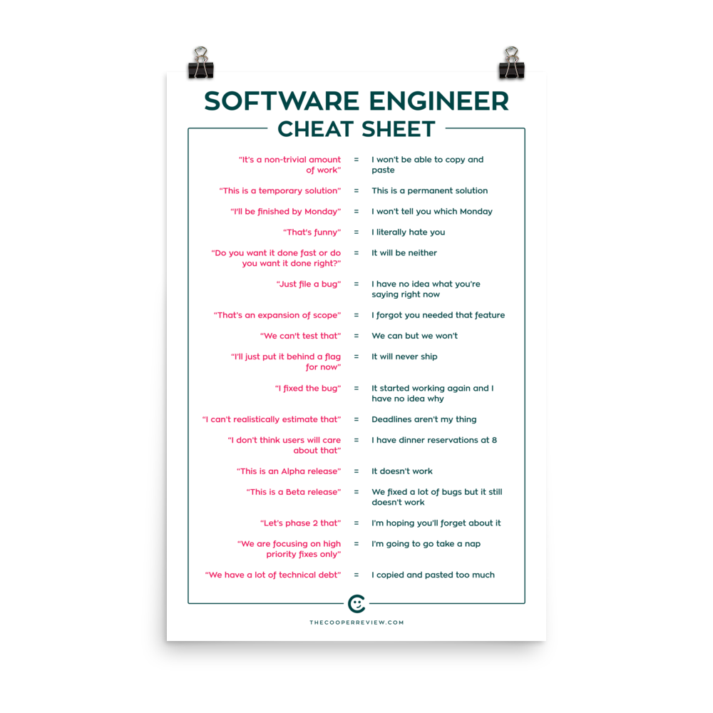 Software Engineer Cheat Sheet Poster