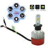 H3 120W Philips LED Headlight KIT HIGH LOW Beam Replace Halogen