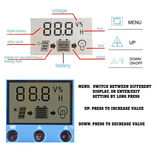 20a Solar Regulator Charge Controller 12v 24v Camping4wd