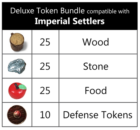 Deluxe Token Bundle compatible with Imperial Settlers™